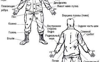 Где расположены болевые точки на теле человека — схема