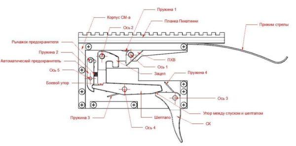 чертеж спускового механизма арбалета