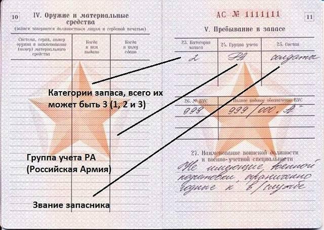 Категория запаса в военном билете: 1 и 2 что значит