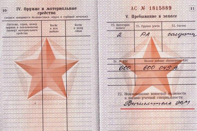 Военно учётная специальность (ВУС) в военном билете: расшифровка, перечень, что такое ВУС, полное кодовое обозначение