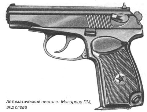 Пистолет Макарова: ттх пм, боевая скорострельность, фото, боевой, сколько весит, пм 9мм, калибр, прицельная дальность
