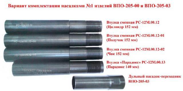 Дульные сужения: чок, получок, цилиндр, таблица, насадки для ружья, маркировка