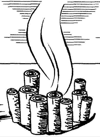 Как разжечь костер: виды костров и их предназначение, правила разведения, картинки и подробное видео